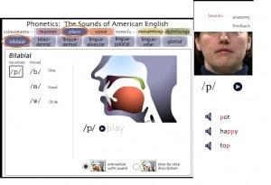 отработка произношения согласных звуков