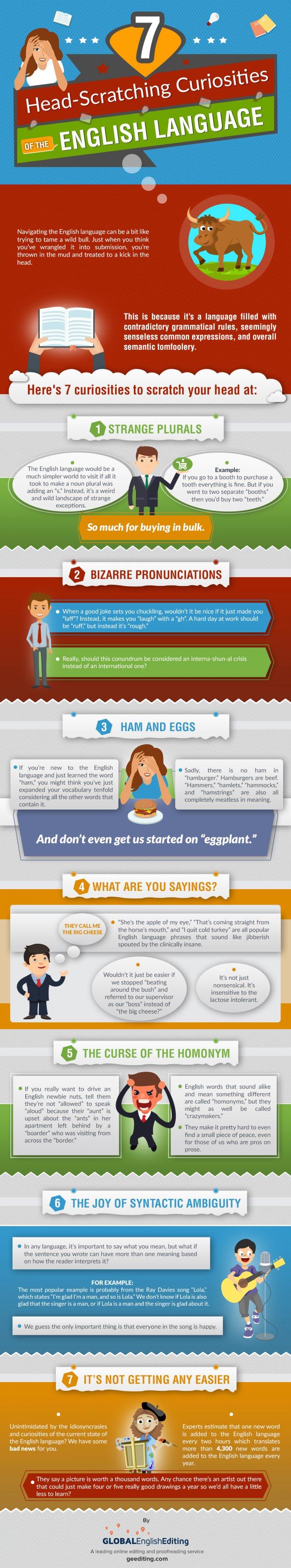 7-любопытных-фактов-об-английском 7 любопытных фактов об английском языке! Инфографика!