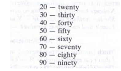 английские цифры до 100 с переводом