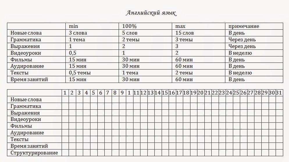 график занятий для детей